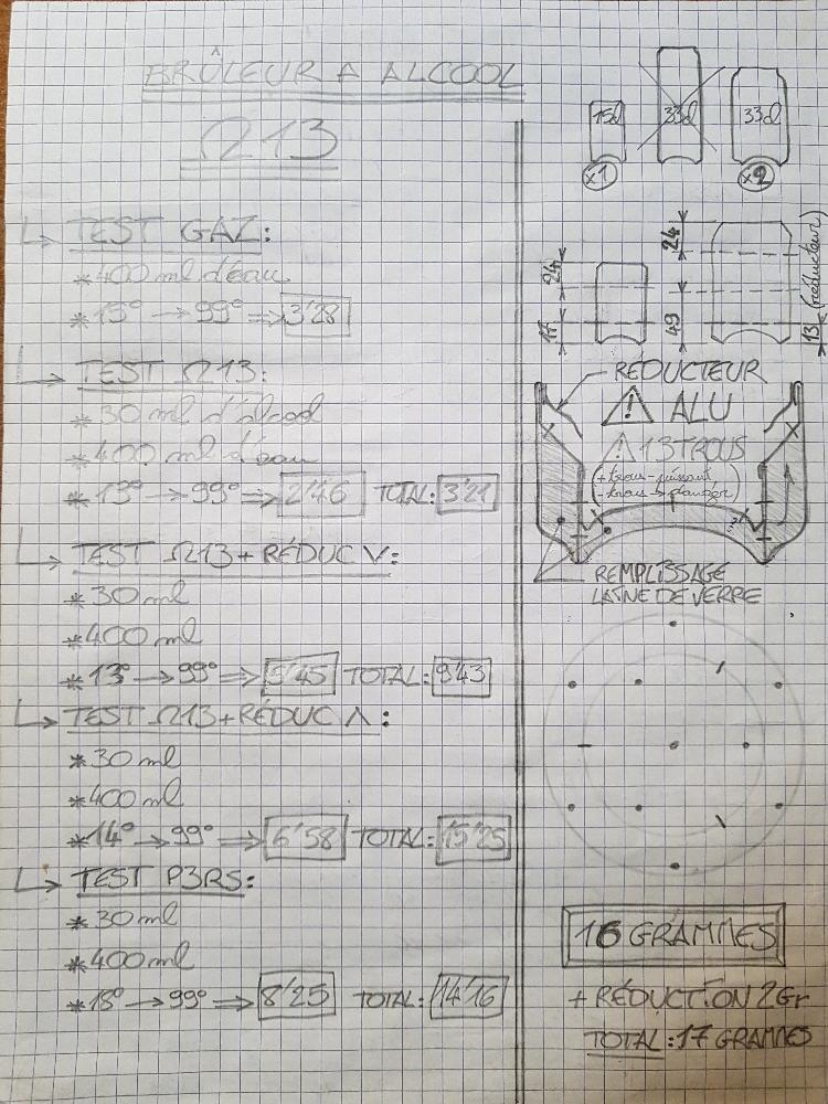 7OpmNM3Lw.Plan-Omga-13-et-comparatif.jpeg