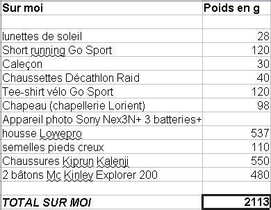 1412_liste_sur_moi_17-09-15.jpg