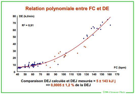 6184_rl_denivele_vs_distance_6_relation_de_fc.jpg