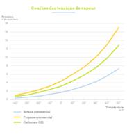 7BiCiLg2v.2018-09-Courbes-des-tensions-d.s.png