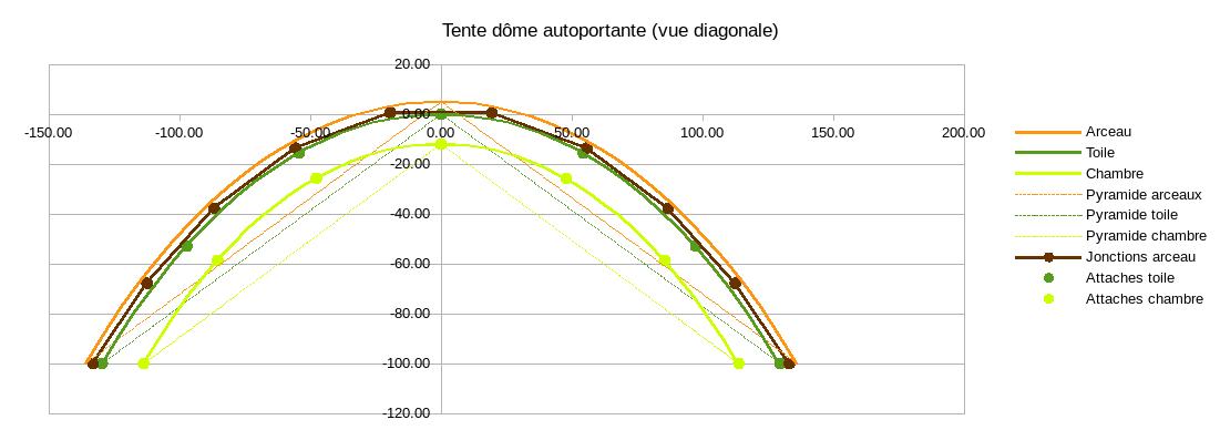 6103_modele_dome360_vue_diagonale_29-01-17.png