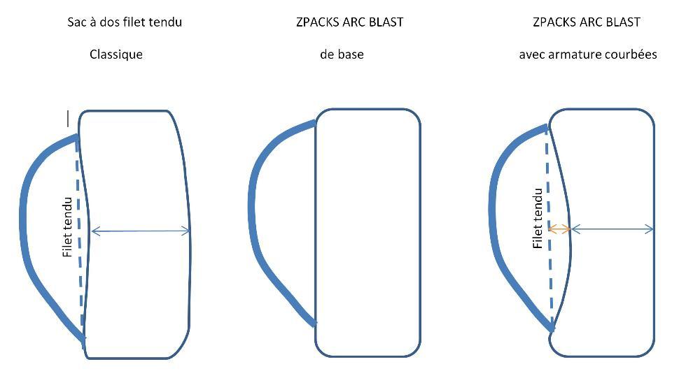 7zK0XMwJf.schma-dos-tendu-ZPACKS-ARC-BLA.jpeg