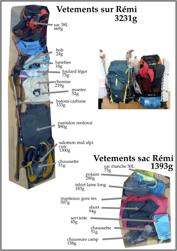 11524_liste_matos_vetements_remi_lq_23-08-17.jpg