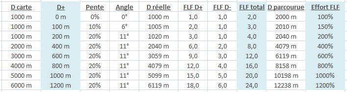 6184_rl_denivele_vs_distance_2.jpg