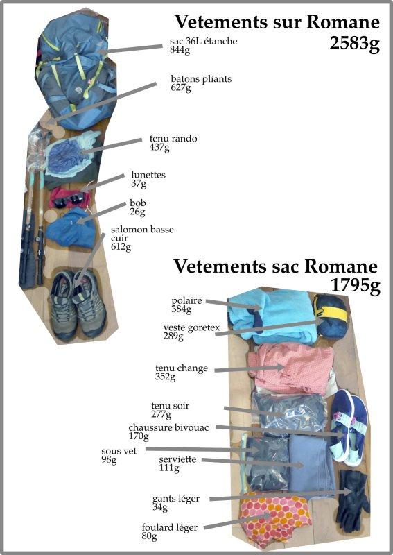 11524_liste_matos_vetements_romane_lq_23-08-17.jpg