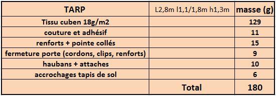 7304_masse-tarp-02-2015_03-03-15.jpg