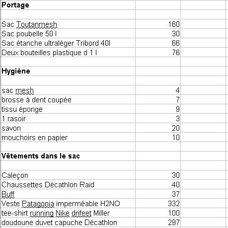 1412_liste_portage_1_17-09-15.jpg