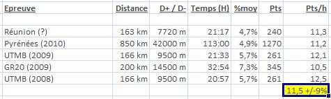 6184_rl_denivele_vs_distance_5b.jpg