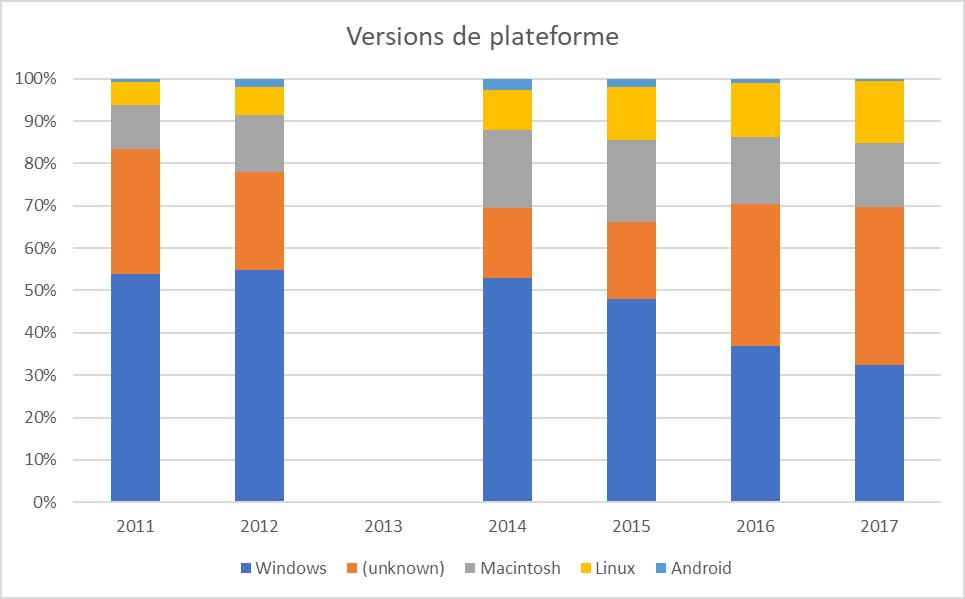 2_versions_plateforme_08-04-18.png