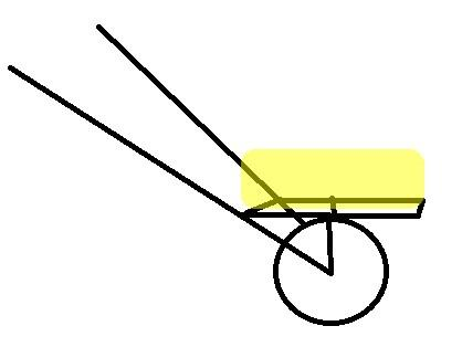 7C3tBDq25.chariot_1_roue.jpeg